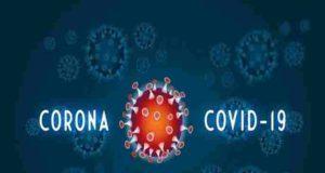 Akole taluka Corona Report active patient